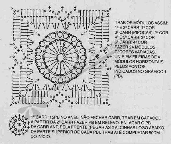 Amigurumis, Crochet y Otras Cosillas Juani: patron