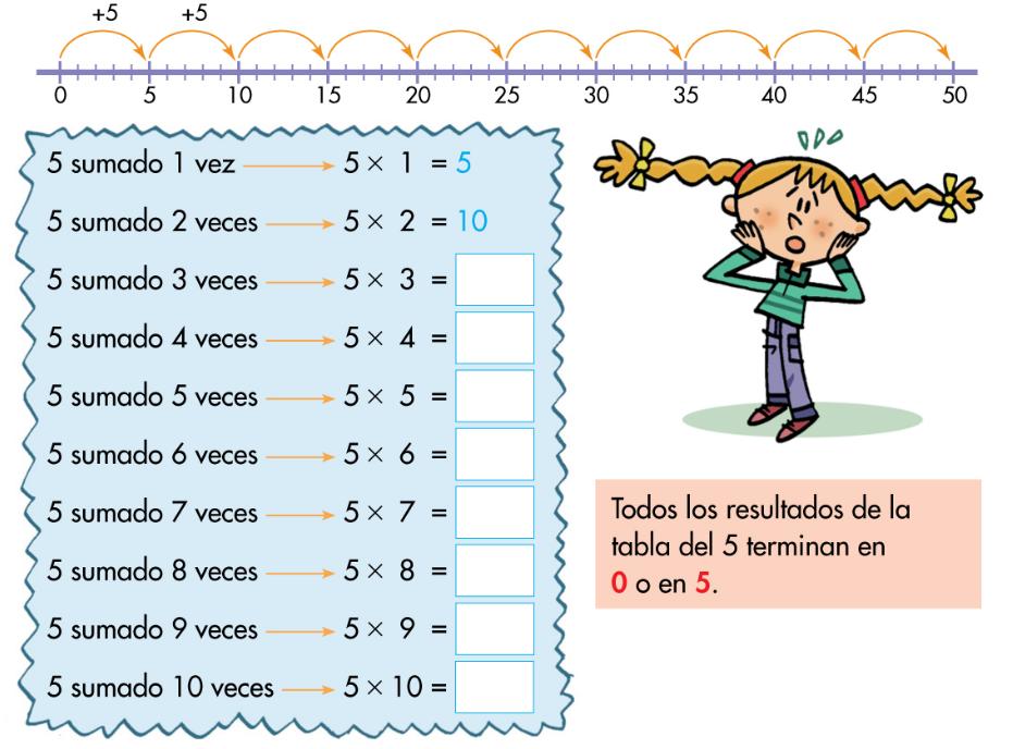 http://www.primerodecarlos.com/SEGUNDO_PRIMARIA/marzo/Unidad1_3/actividades/actividades_una_una/mates/tabla_5.swf