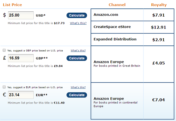 Ejemplo de una estructura de costo de un libro con Amazon