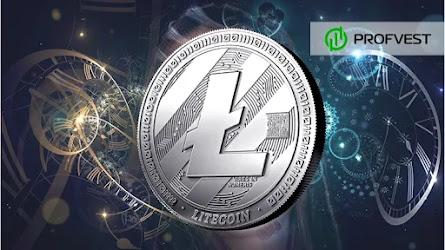 Новости рынка криптовалют за 30.09.20 – 06.10.20. Coinbase добавила мгновенный вывод фиата