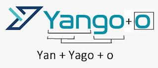 Conheça a origem do Nome Yangoo (Contabilidade, Personal Banker e Assessoria - com sede em Itapema SC)