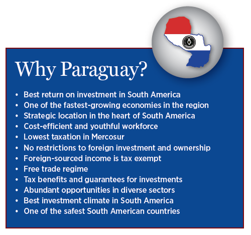 Paraguay's top three export destinations