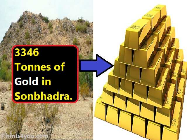 Explain that the Government of India has 618 tonnes of gold reserves.