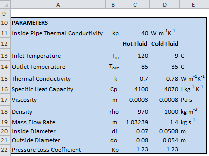 Double Pipe Heat Exchanger | Excel Calculations