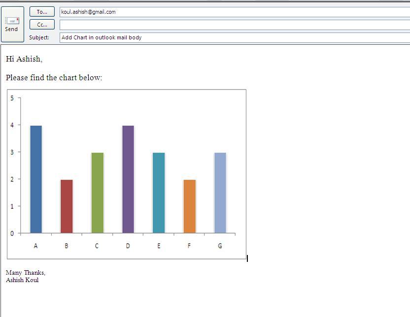 Excel VBA Codes & Macros: Macro to send Chart in Outlook