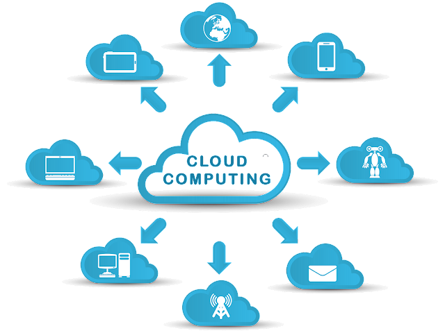 Cloud Hosting, Web Hosting Reviews, Hosting Learning, Compare Hosting