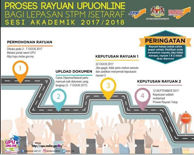 Permohonan Rayuan Upu Online Bagi Lepasan Stpm Setaraf Ke Universiti Awam Sesi Akademik 2017 2018 Panduan Semakan