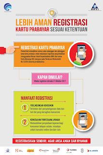 Tips Registrasi Dan Daftar Ulang Indosat Ooredoo Lewat SMS