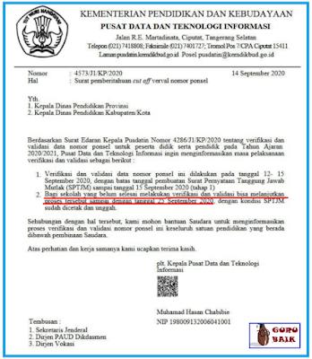gambar surat resmi no 4573 tentang perpanjangan waktu verval nomor ponsel