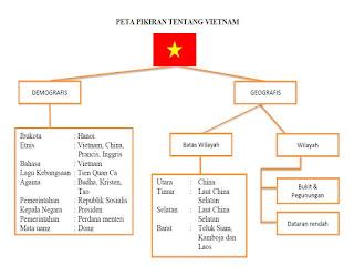 peta vietnam