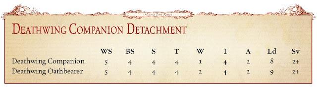 Deathwing Companions perfil