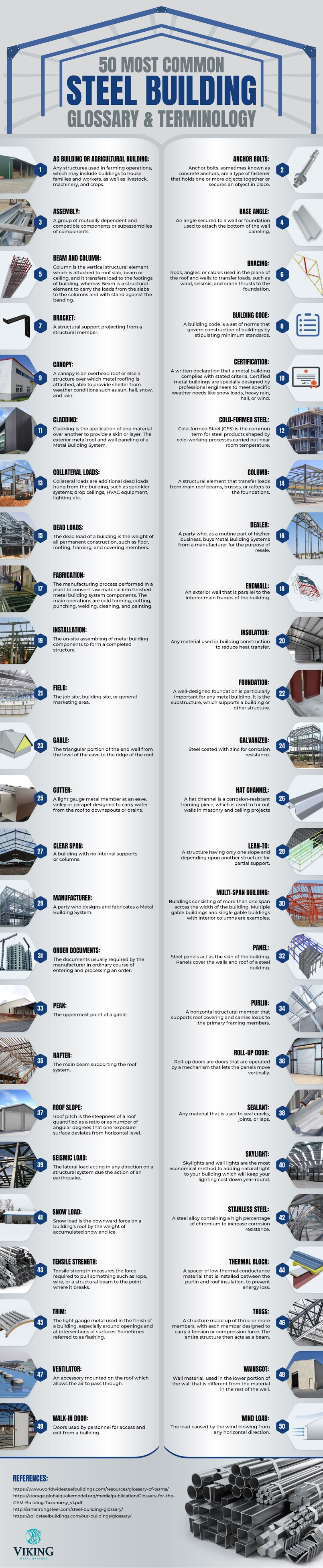 50 Most Common Steel Building Glossary & Terminology #infographic #Construction #Technology