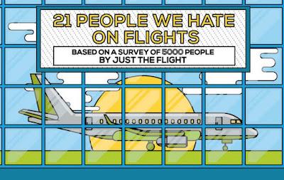 ผู้โดยสาร 21 ประเภท ที่คนนั่งเครื่องบินรับไม่ได้