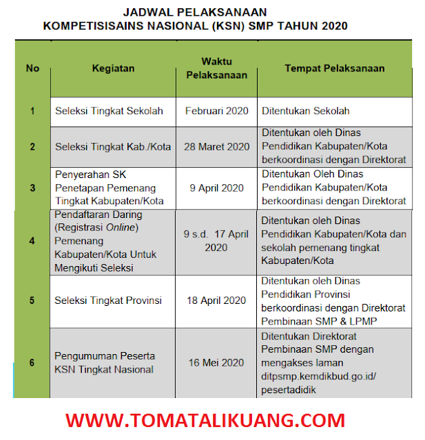 jadwal ksn smp 2020; www.tomatalikuang.com