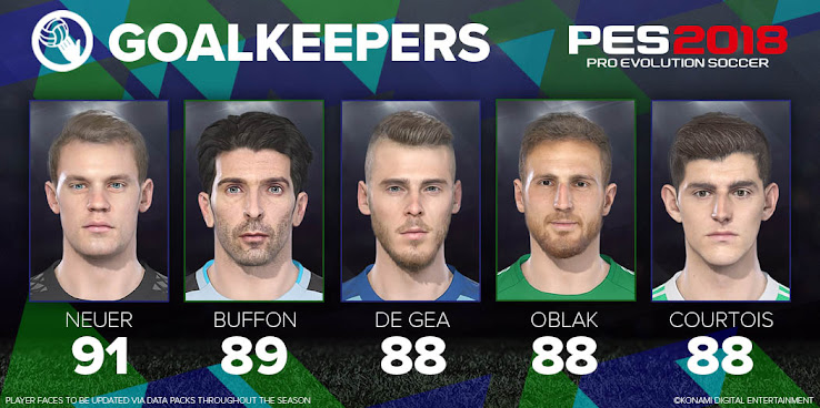Top 5 PES 2018 Goalkeepers, Defenders, Midfielders, Strikers, FK