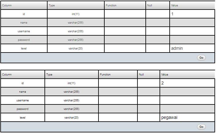 Database Pegawai PHP MySQLi