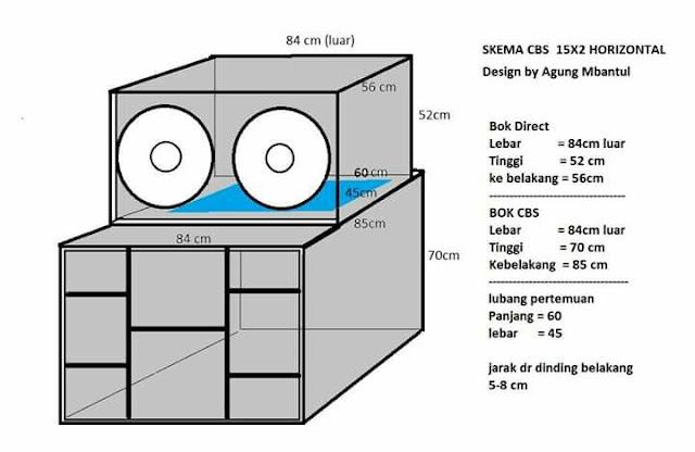 Skema box CBS 18 x 2