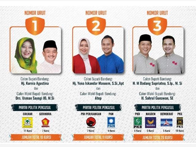 Wajib Tahu, Ini Visi dan Misi Cabup di Pilkada Kabupaten Bandung 2020