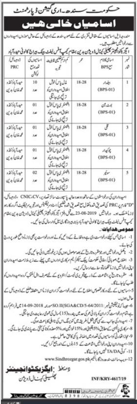 Advertisement for Irrigation Department Jobs 2019
