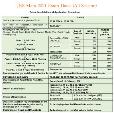JEE Main Answer Key 2022