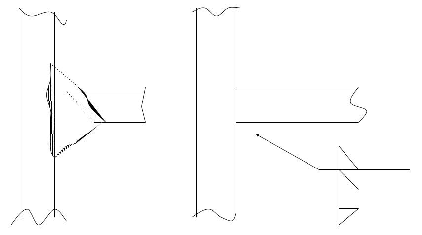 Welding Symbols Welding Hardfacing Cladding And