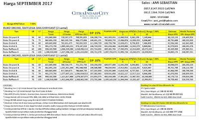 Harga Ruko Citra Indah City September 2017
