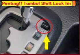 Fungsi Tombol Shift Lock Pada Mobil Matic