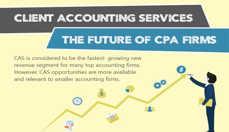 Client Accounting Services – The Future of CPA Firms #infographic
