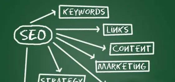 How SEO Optimizes Articles And How To Write Original Articles?
