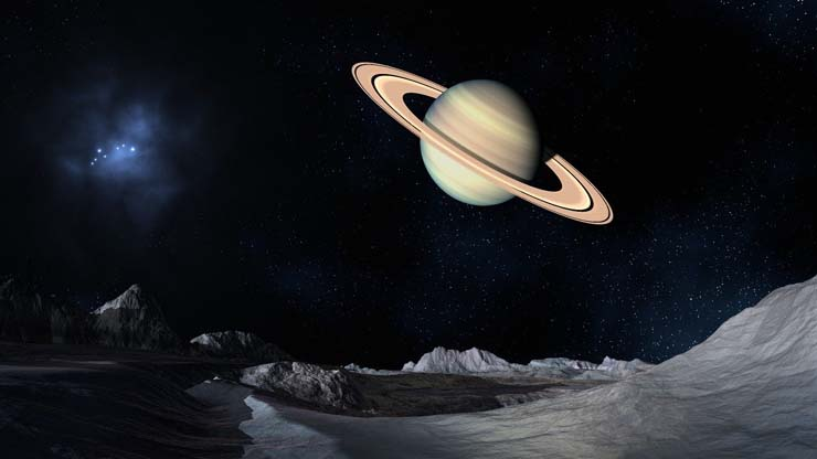 Saturn Planet numbers of moon
