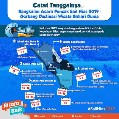 rangkaian acara sail nias 2019