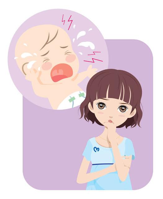Cara Menghitung Usia Kehamilan Dengan Usg