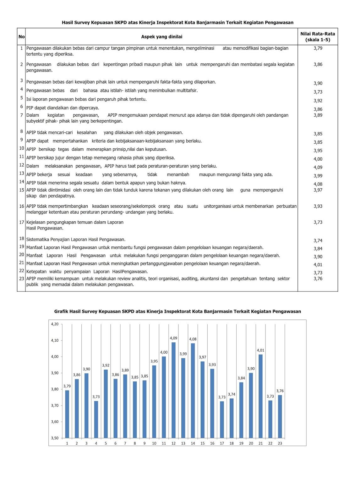 Data+RB+Survei+Kepuasan+SKPD.jpg (1130×1600)