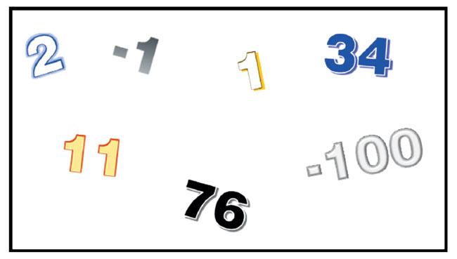 Bilangan Bulat