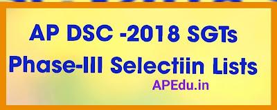 AP DSC -2018 SGTs Phase-III Selectiin Lists
