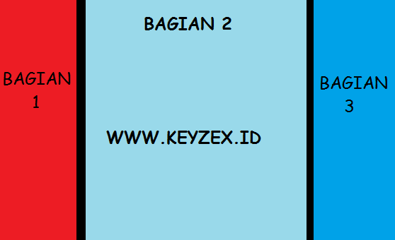 Membuat Frame Kolom 3 Bagian - KeyzeX