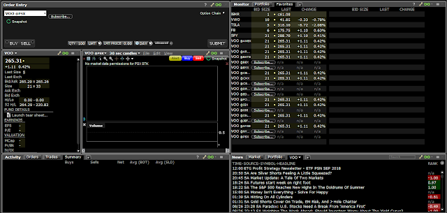 Interactive Brokers Traders Workstation TWS