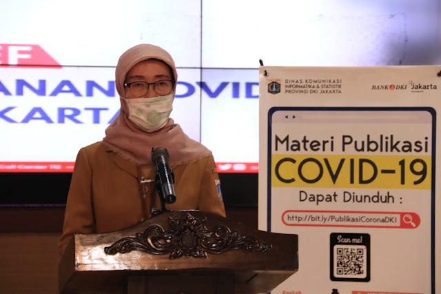 Dari 7053 Orang Positif Corona di Jakarta, 1807 Dinyatakan Telah Sembuh