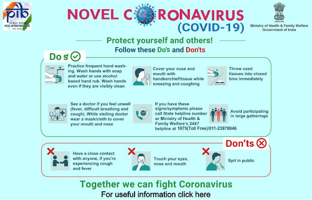 Corona Virus Awareness