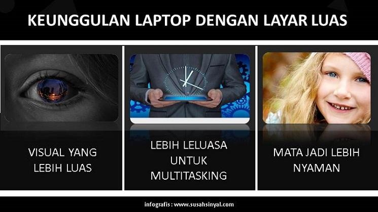 3 Keunggulan Laptop Layar Luas