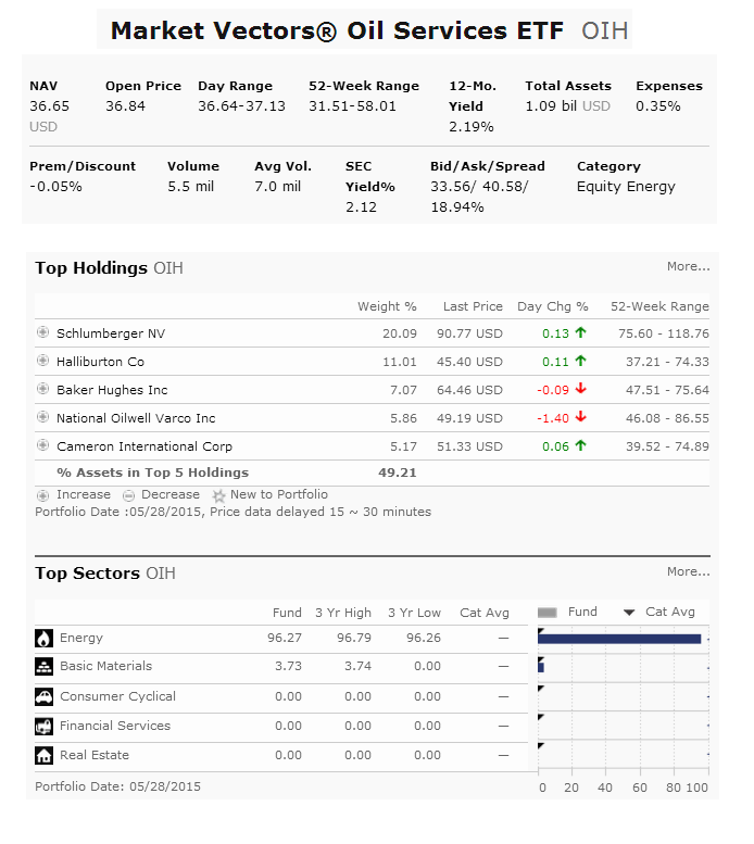 MEPB Financial: sector stock fund | Best Mutual Funds and Stocks