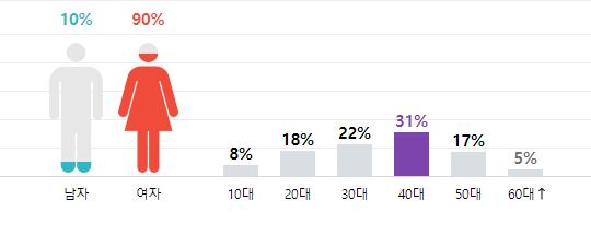 Dispatch, Kang Daniel'in 'The Show' galibiyetinde hile olmadığını kanıtladı