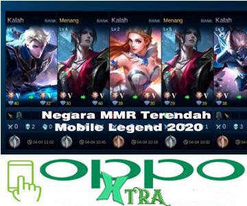 Negara MMR Terendah Mobile Legend 2020