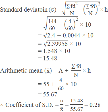 Example 3: calculation of standard deviation by deviation method