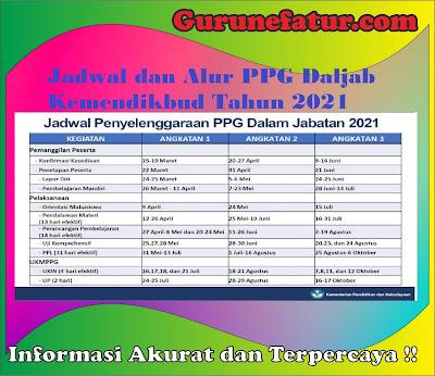 Jadwal dan Alur PPG Daljab Kemendikbud Tahun 2021