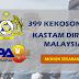 399 Kekosongan Jawatan KASTAM Diraja Malaysia ~ Sehingga 11 April 2021
