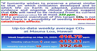 Up-to-date weekly average CO2 at Mauna Loa, Hawaii on the week beginning on May 10, 2020. Carbon offsetting is vital to your cleaner, greener business and lifestyle. Make your website and lifestyle carbon-neutral  first, by a self-service carbon offsetting at https://en.zeroco2.cf/#new