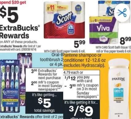Scott Paper Towel & Toilet Paper CVS Deal