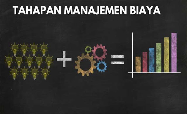 Tahapan manajemen biaya