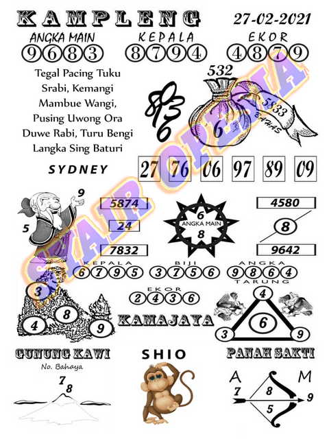 Shio Sdy Hari Ini : Forum, Syair, Sydney, Sidney